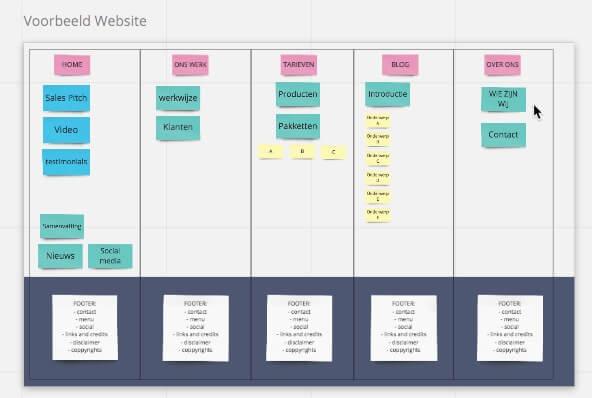 Een Website plannen Met Stiky_Notes